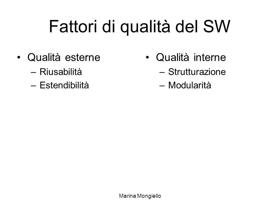 Marina Mongiello Fattori di qualità del SW Qualità esterne –Riusabilità –Estendibilità Qualità interne –Strutturazione –Modularità