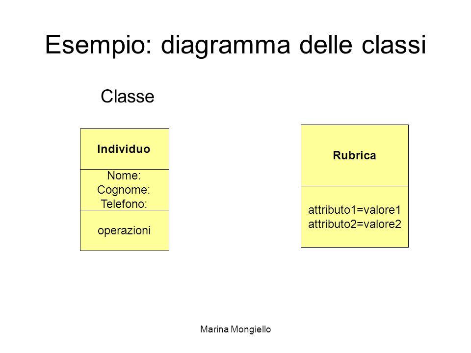Marina Mongiello Esempio: diagramma delle classi Classe operazioni Individuo Nome: Cognome: Telefono: Rubrica attributo1=valore1 attributo2=valore2
