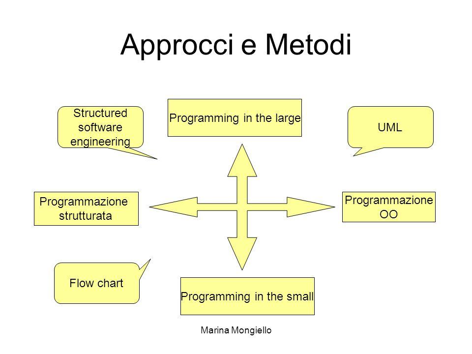 Marina Mongiello Modello del software Necessità di modellare un sistema: –creare una astrazione del sistema attraverso cui specificarne la struttura ed il comportamento.