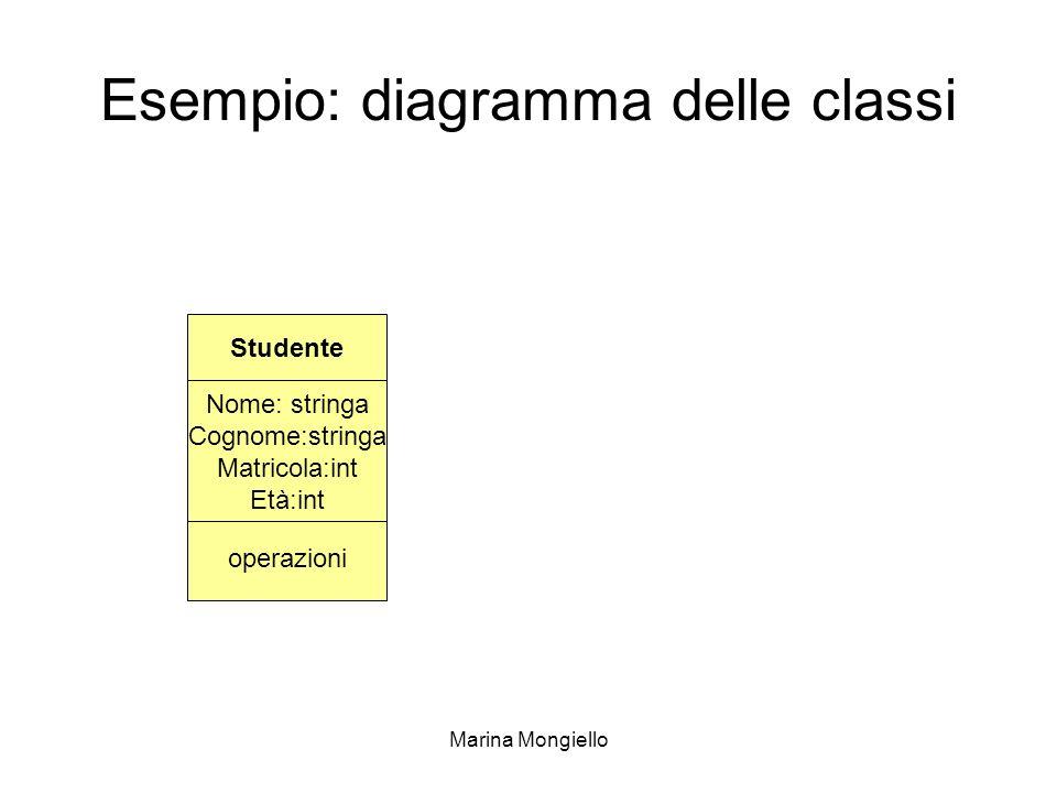 Marina Mongiello Esempio: diagramma delle classi operazioni Studente Nome: stringa Cognome:stringa Matricola:int Età:int