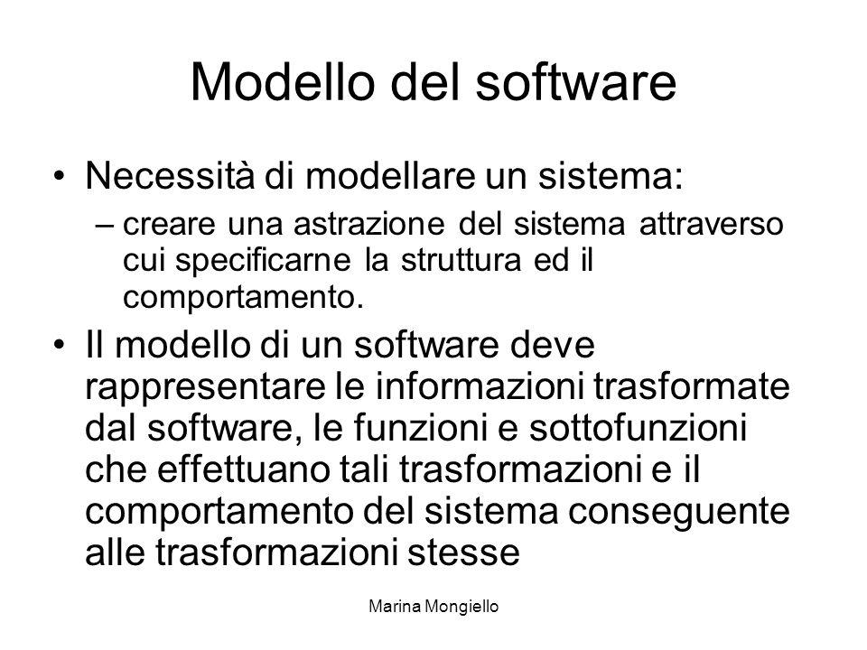 Marina Mongiello Modello del software Necessità di modellare un sistema: –creare una astrazione del sistema attraverso cui specificarne la struttura e
