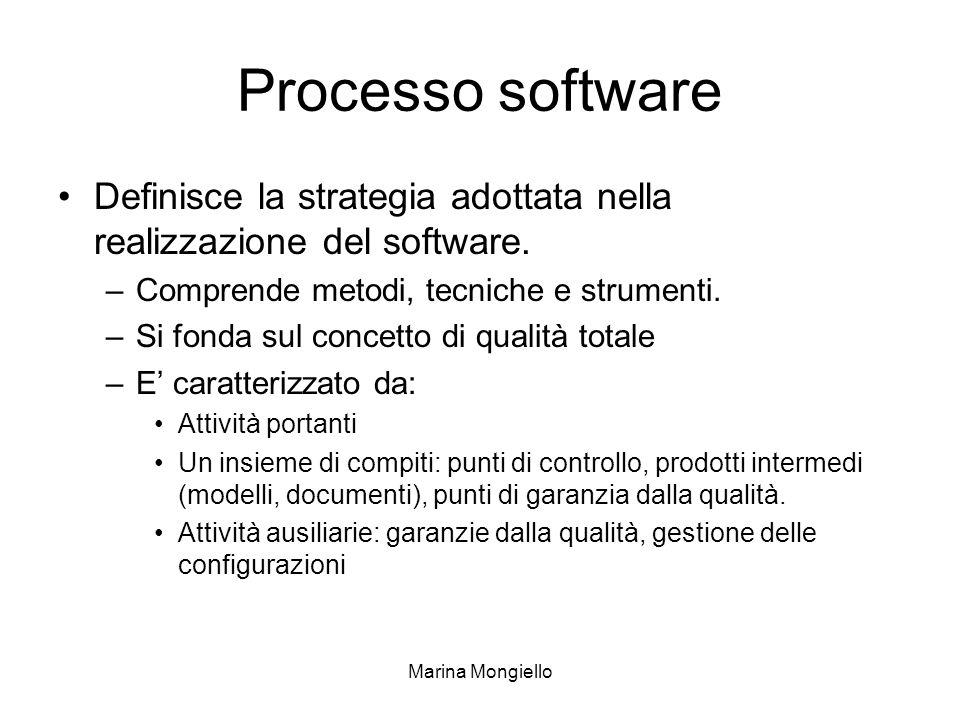 Marina Mongiello Processo software Definisce la strategia adottata nella realizzazione del software. –Comprende metodi, tecniche e strumenti. –Si fond