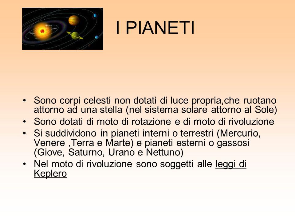 I PIANETI Sono corpi celesti non dotati di luce propria,che ruotano attorno ad una stella (nel sistema solare attorno al Sole) Sono dotati di moto di