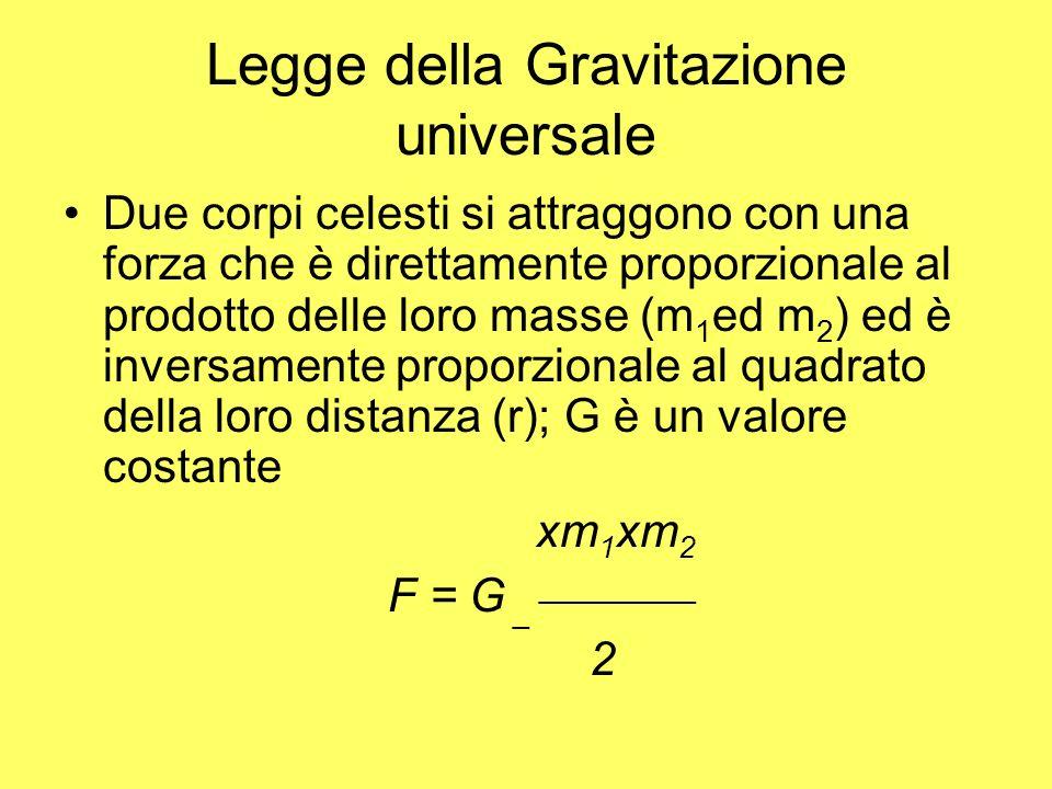 Legge della Gravitazione universale Due corpi celesti si attraggono con una forza che è direttamente proporzionale al prodotto delle loro masse (m 1 e