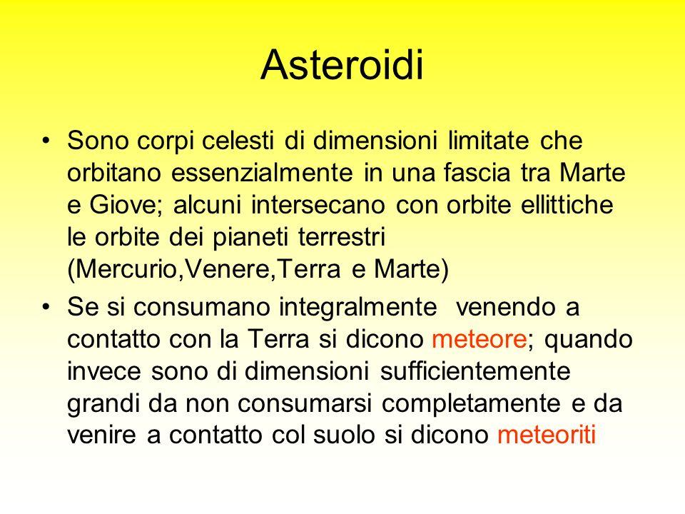 Asteroidi Sono corpi celesti di dimensioni limitate che orbitano essenzialmente in una fascia tra Marte e Giove; alcuni intersecano con orbite ellitti
