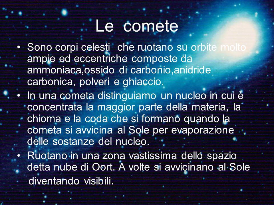 Le comete Sono corpi celesti che ruotano su orbite molto ampie ed eccentriche composte da ammoniaca,ossido di carbonio,anidride carbonica, polveri e g
