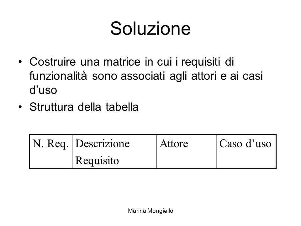 Marina Mongiello Soluzione Costruire una matrice in cui i requisiti di funzionalità sono associati agli attori e ai casi duso Struttura della tabella