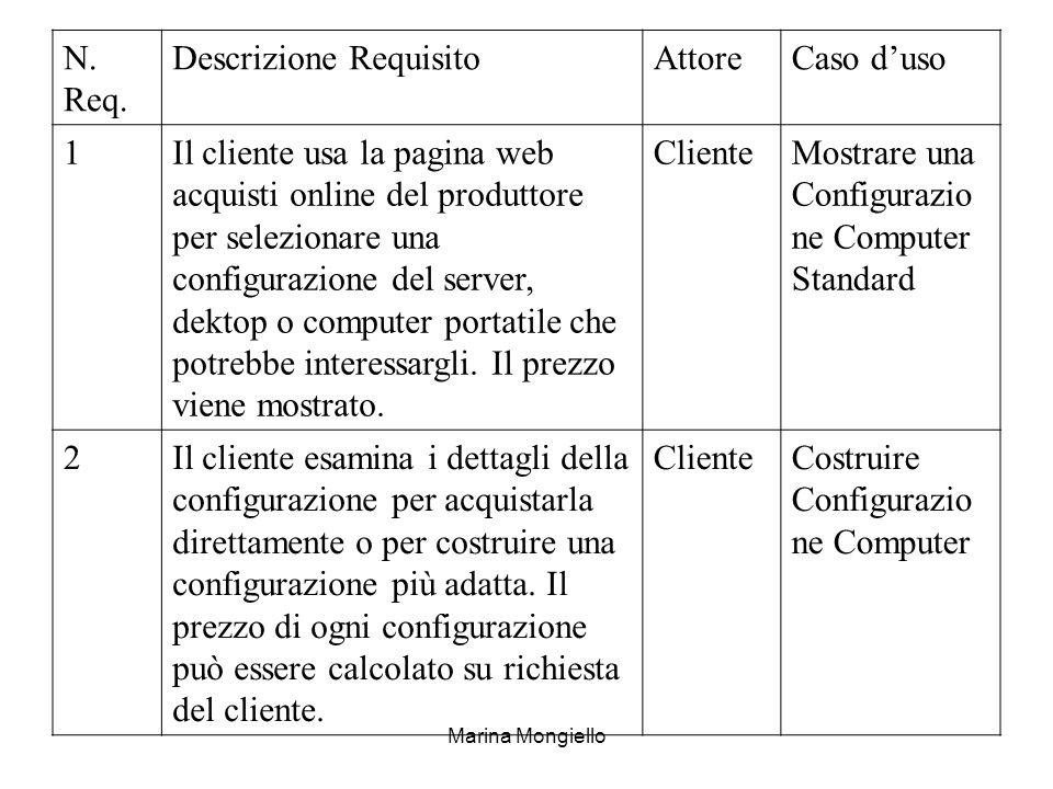 Marina Mongiello N. Req. Descrizione RequisitoAttoreCaso duso 1Il cliente usa la pagina web acquisti online del produttore per selezionare una configu