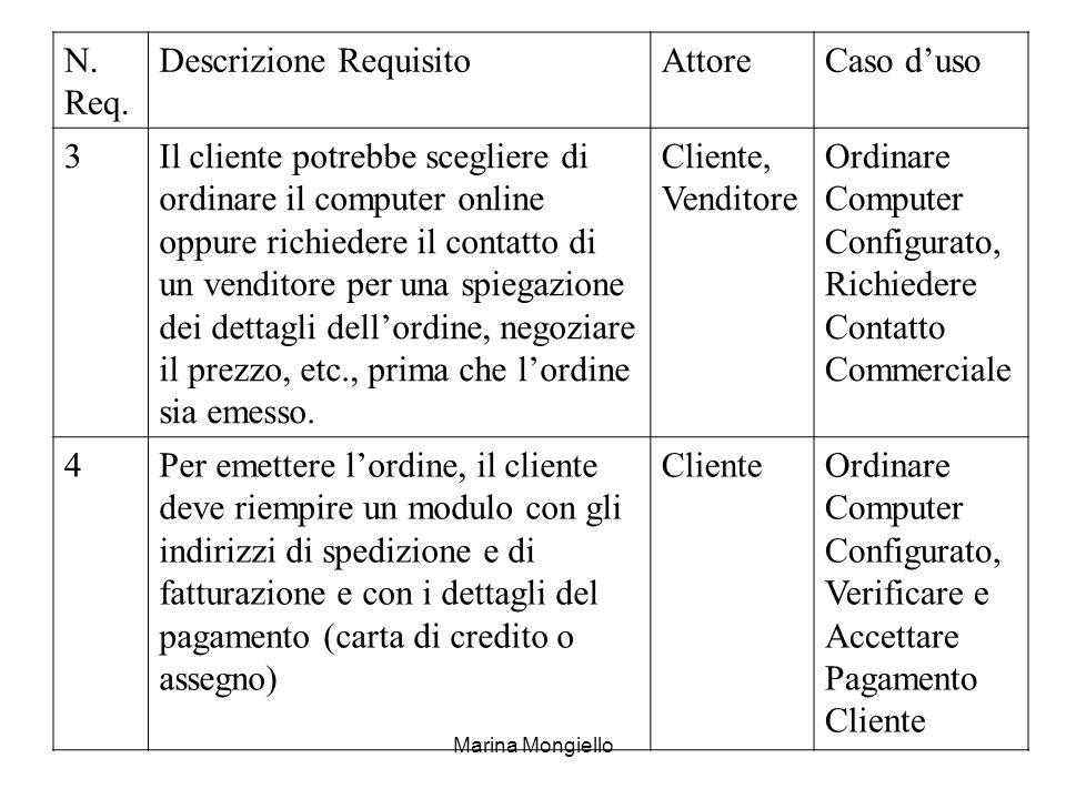 Marina Mongiello N. Req. Descrizione RequisitoAttoreCaso duso 3Il cliente potrebbe scegliere di ordinare il computer online oppure richiedere il conta
