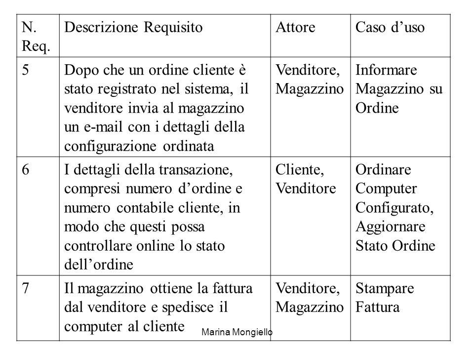Marina Mongiello N. Req. Descrizione RequisitoAttoreCaso duso 5Dopo che un ordine cliente è stato registrato nel sistema, il venditore invia al magazz