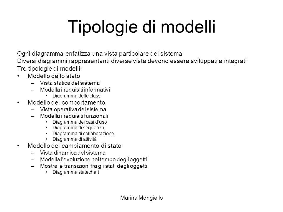 Marina Mongiello Tipologie di modelli Ogni diagramma enfatizza una vista particolare del sistema Diversi diagrammi rappresentanti diverse viste devono