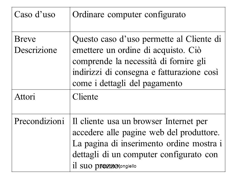 Marina Mongiello Caso dusoOrdinare computer configurato Breve Descrizione Questo caso duso permette al Cliente di emettere un ordine di acquisto. Ciò