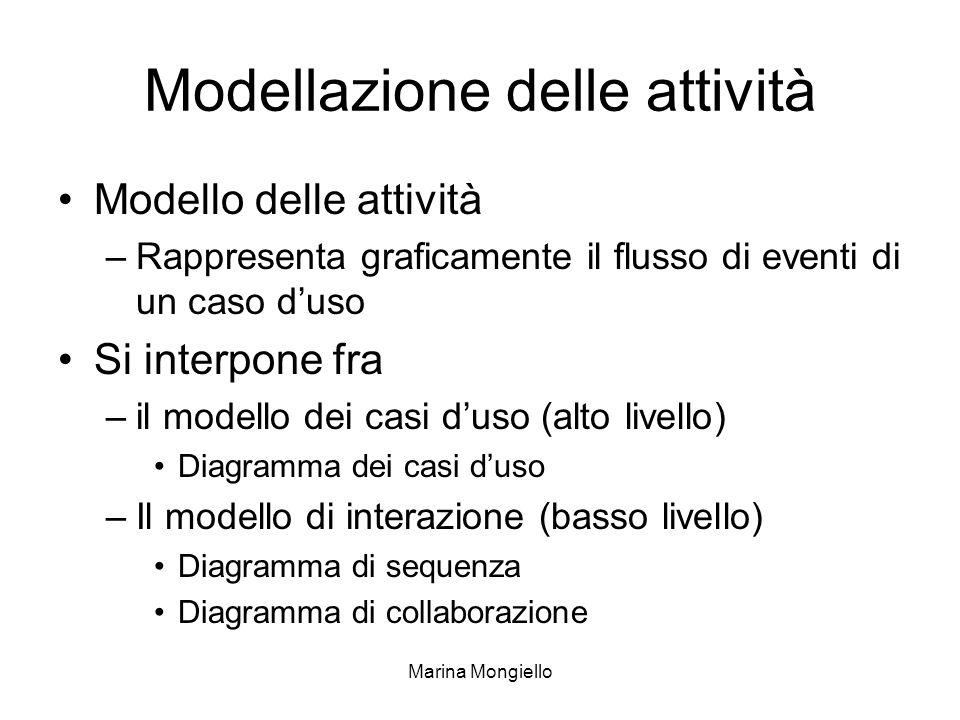 Marina Mongiello Modellazione delle attività Modello delle attività –Rappresenta graficamente il flusso di eventi di un caso duso Si interpone fra –il