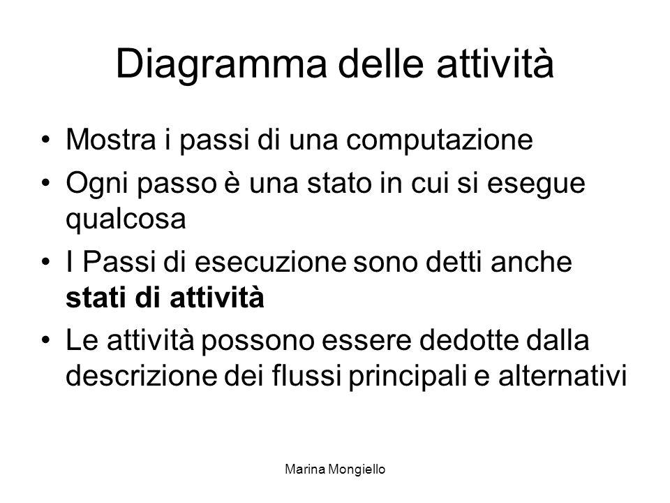 Marina Mongiello Diagramma delle attività Mostra i passi di una computazione Ogni passo è una stato in cui si esegue qualcosa I Passi di esecuzione so