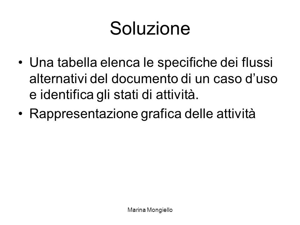 Marina Mongiello Soluzione Una tabella elenca le specifiche dei flussi alternativi del documento di un caso duso e identifica gli stati di attività. R
