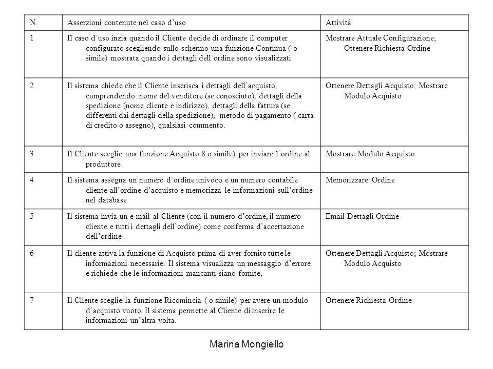 Marina Mongiello N.Asserzioni contenute nel caso dusoAttività 1Il caso duso inzia quando il Cliente decide di ordinare il computer configurato sceglie