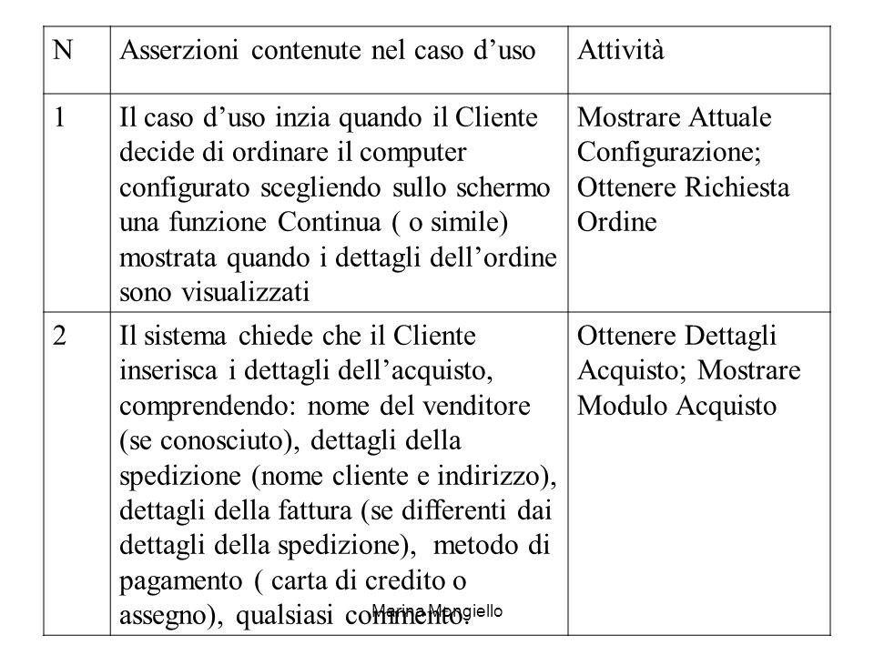 Marina Mongiello NAsserzioni contenute nel caso dusoAttività 1Il caso duso inzia quando il Cliente decide di ordinare il computer configurato sceglien