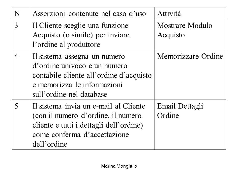 Marina Mongiello NAsserzioni contenute nel caso dusoAttività 3Il Cliente sceglie una funzione Acquisto (o simile) per inviare lordine al produttore Mo