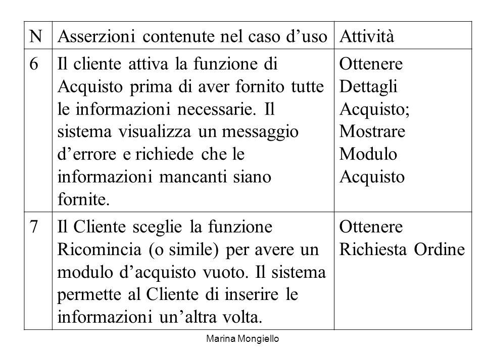 Marina Mongiello NAsserzioni contenute nel caso dusoAttività 6Il cliente attiva la funzione di Acquisto prima di aver fornito tutte le informazioni ne