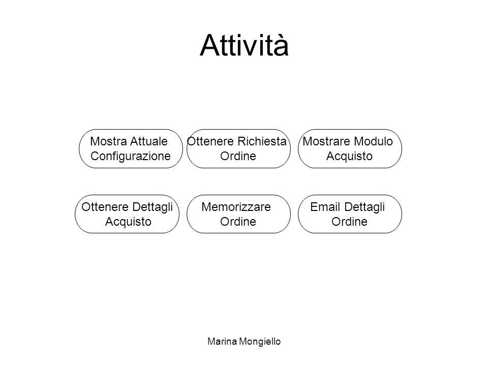 Marina Mongiello Attività Mostra Attuale Configurazione Ottenere Richiesta Ordine Mostrare Modulo Acquisto Email Dettagli Ordine Memorizzare Ordine Ot