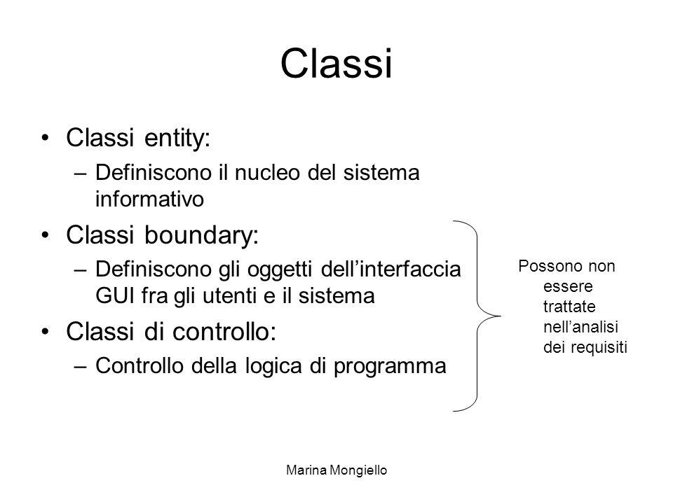 Marina Mongiello Classi Classi entity: –Definiscono il nucleo del sistema informativo Classi boundary: –Definiscono gli oggetti dellinterfaccia GUI fr