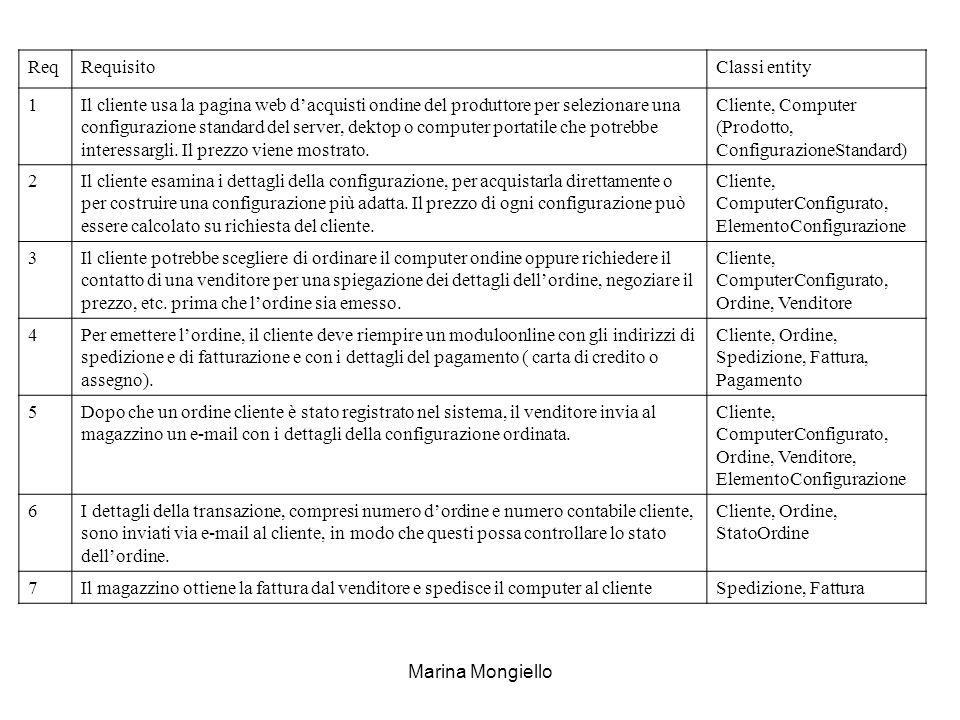 Marina Mongiello ReqRequisitoClassi entity 1Il cliente usa la pagina web dacquisti ondine del produttore per selezionare una configurazione standard d