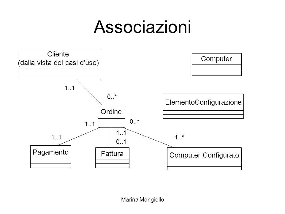 Marina Mongiello Associazioni Cliente (dalla vista dei casi duso) Computer Computer Configurato ElementoConfigurazione Ordine Pagamento Fattura 1..1 0