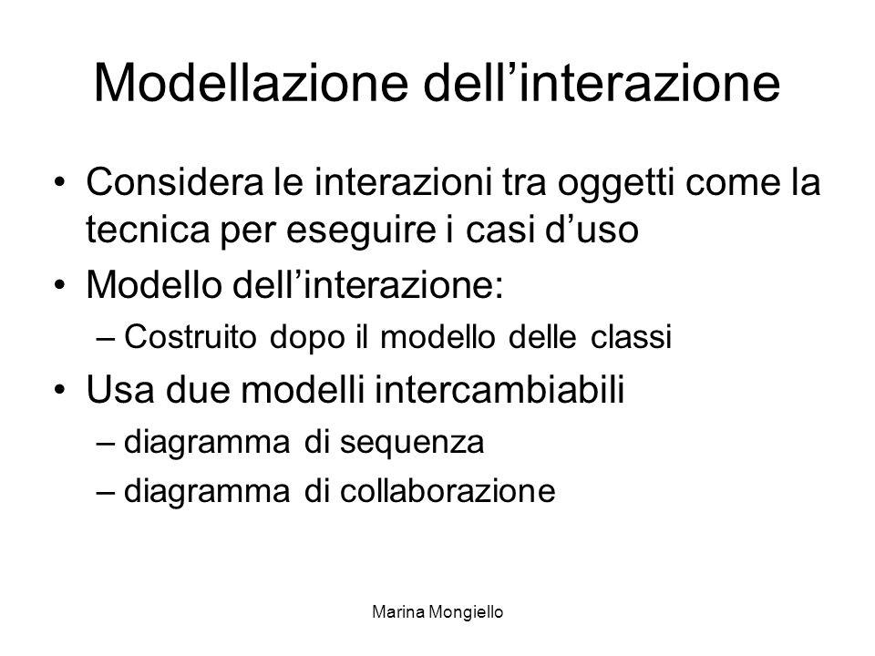 Marina Mongiello Modellazione dellinterazione Considera le interazioni tra oggetti come la tecnica per eseguire i casi duso Modello dellinterazione: –