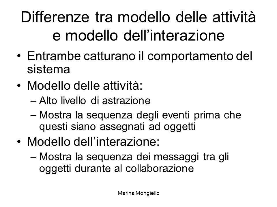 Marina Mongiello Differenze tra modello delle attività e modello dellinterazione Entrambe catturano il comportamento del sistema Modello delle attivit