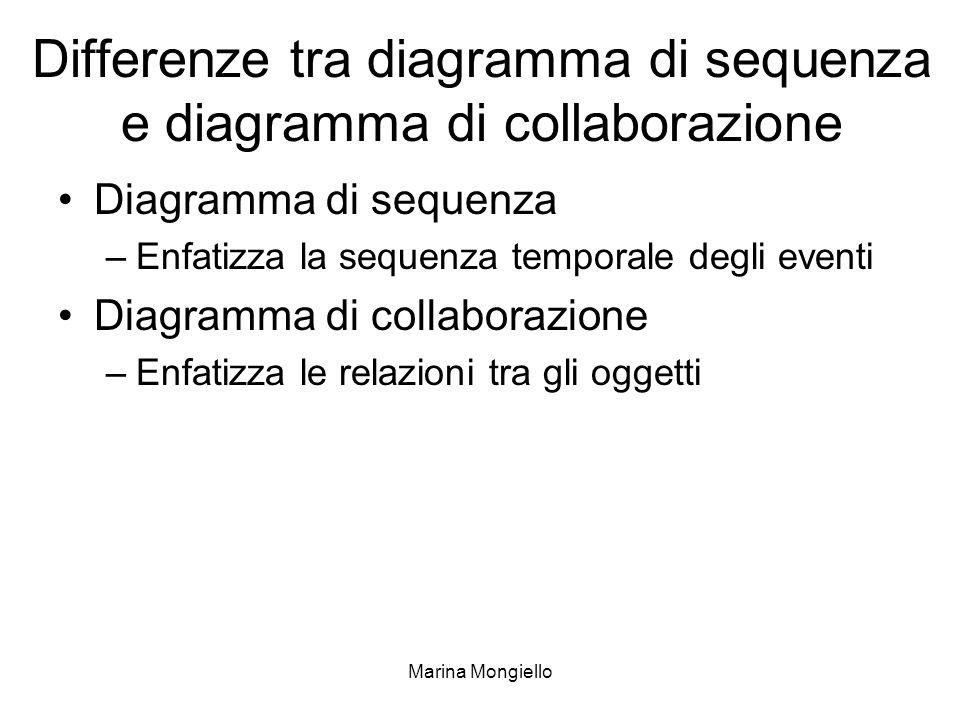 Marina Mongiello Differenze tra diagramma di sequenza e diagramma di collaborazione Diagramma di sequenza –Enfatizza la sequenza temporale degli event