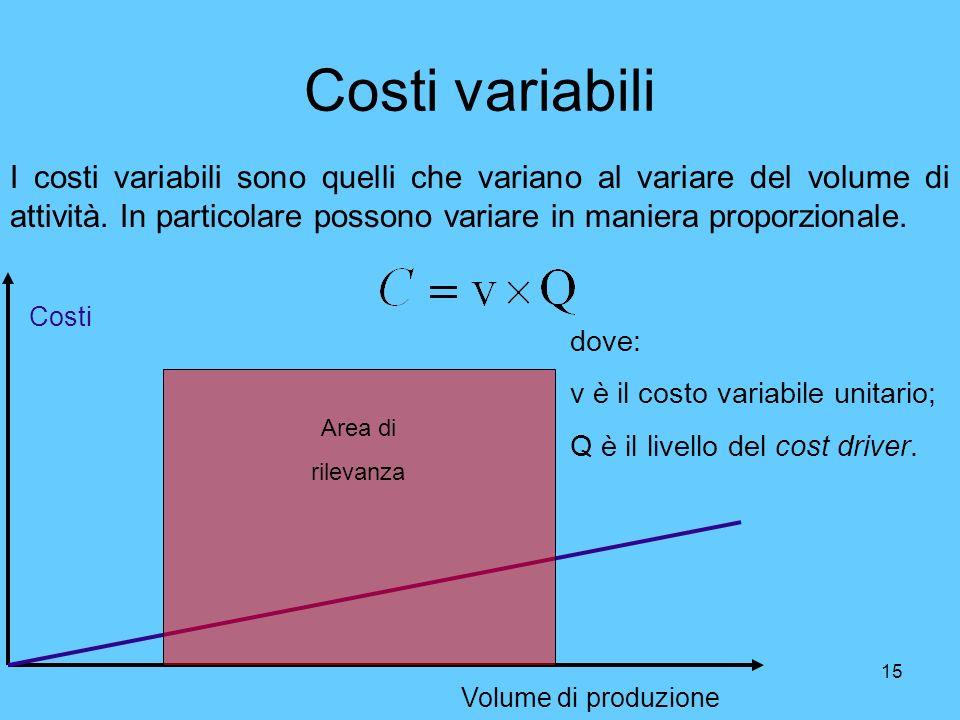 15 Costi variabili I costi variabili sono quelli che variano al variare del volume di attività. In particolare possono variare in maniera proporzional
