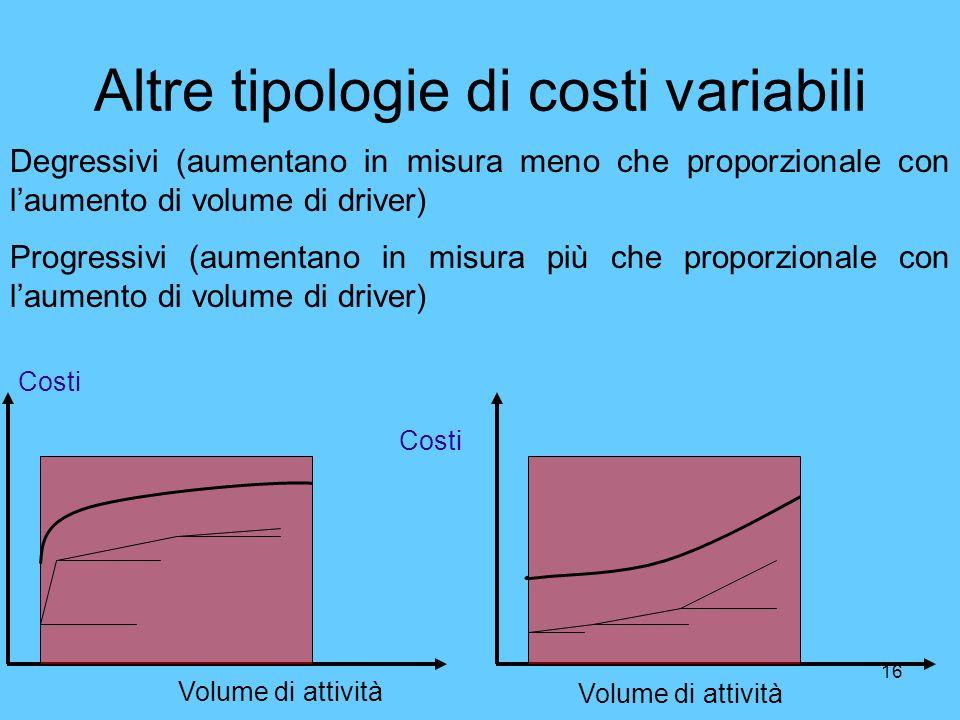 16 Altre tipologie di costi variabili Degressivi (aumentano in misura meno che proporzionale con laumento di volume di driver) Progressivi (aumentano