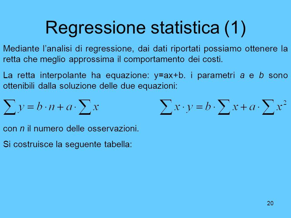 20 Regressione statistica (1) Mediante lanalisi di regressione, dai dati riportati possiamo ottenere la retta che meglio approssima il comportamento d