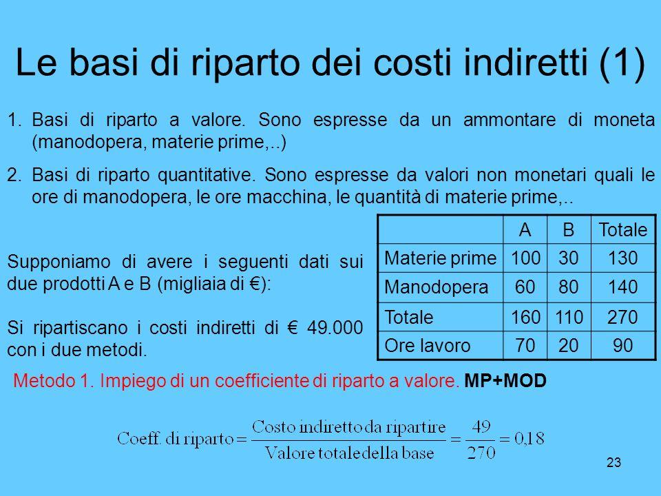 23 Le basi di riparto dei costi indiretti (1) 1.Basi di riparto a valore. Sono espresse da un ammontare di moneta (manodopera, materie prime,..) 2.Bas