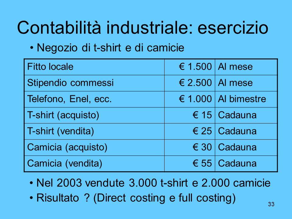 33 Contabilità industriale: esercizio Fitto locale 1.500Al mese Stipendio commessi 2.500Al mese Telefono, Enel, ecc. 1.000Al bimestre T-shirt (acquist