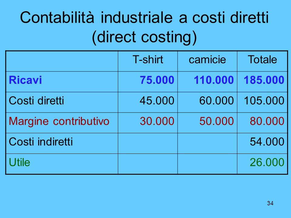 34 Contabilità industriale a costi diretti (direct costing) T-shirtcamicieTotale Ricavi75.000110.000185.000 Costi diretti45.00060.000105.000 Margine c