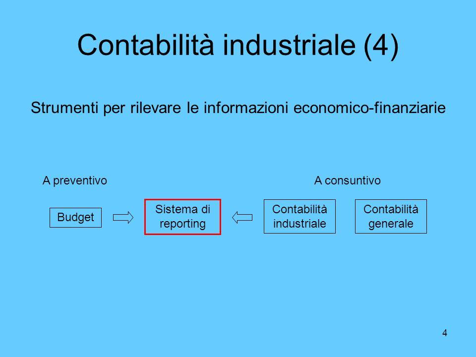 4 Contabilità industriale (4) Strumenti per rilevare le informazioni economico-finanziarie Budget Sistema di reporting Contabilità industriale Contabi