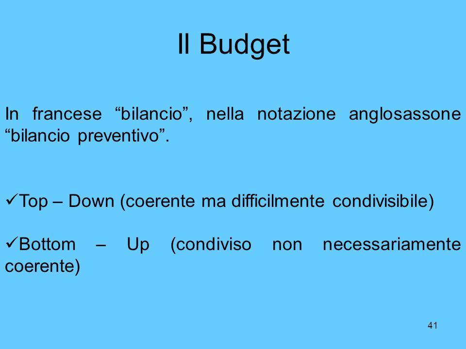 41 Il Budget In francese bilancio, nella notazione anglosassone bilancio preventivo. Top – Down (coerente ma difficilmente condivisibile) Bottom – Up