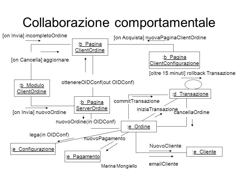 Marina Mongiello Collaborazione comportamentale :b_Modulo ClientOrdine :b_Pagina ClientOrdine :b_Pagina ServerOrdine :e_Configurazione :e_Pagamento :e_Ordine :e_Cliente :b_Pagina ClientConfigurazione :d_Transazione ottenereOIDConf(out OIDConf) cancellaOrdine [on Cancella] aggiornare [on Invia] incompletoOrdine [on Acquista] nuovaPaginaClientOrdine [on Invia] nuovoOrdine nuovoOrdine(in OIDConf) nuovoPagamento lega(in OIDConf) iniziaTransazione commitTransazione emailCliente NuovoCliente [oltre 15 minuti] rollback Transazione