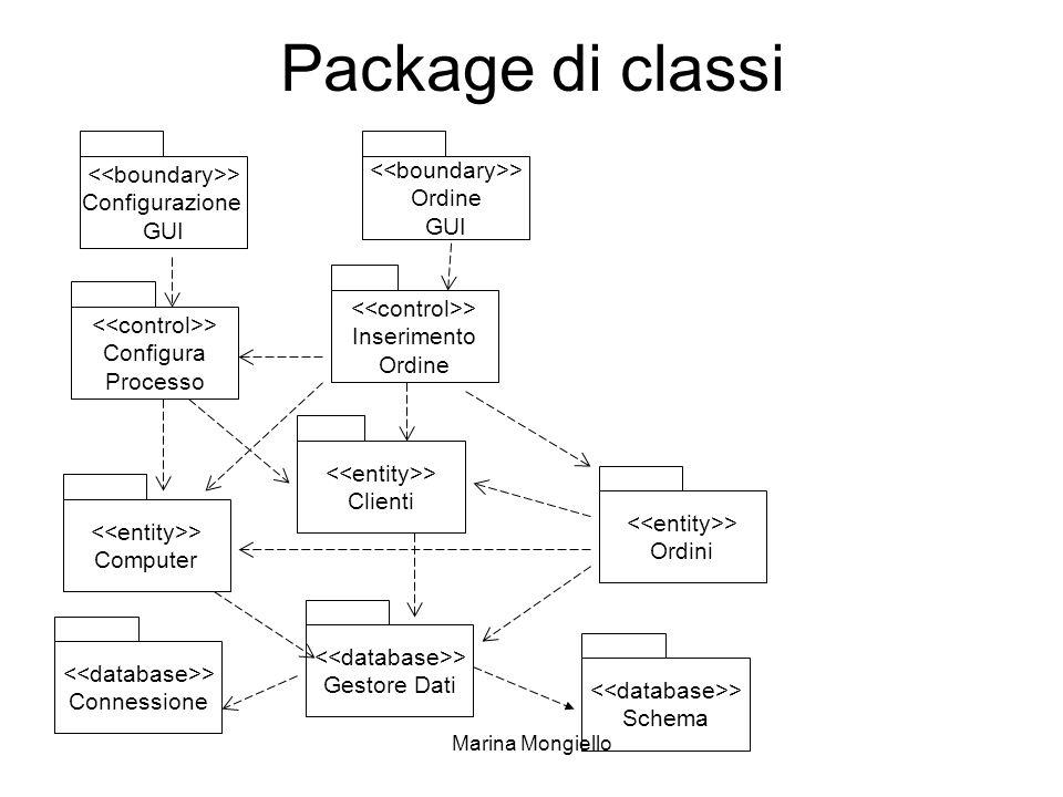 Marina Mongiello Package di classi > Configurazione GUI > Ordine GUI > Configura Processo > Inserimento Ordine > Computer > Clienti > Ordini > Gestore Dati > Connessione > Schema