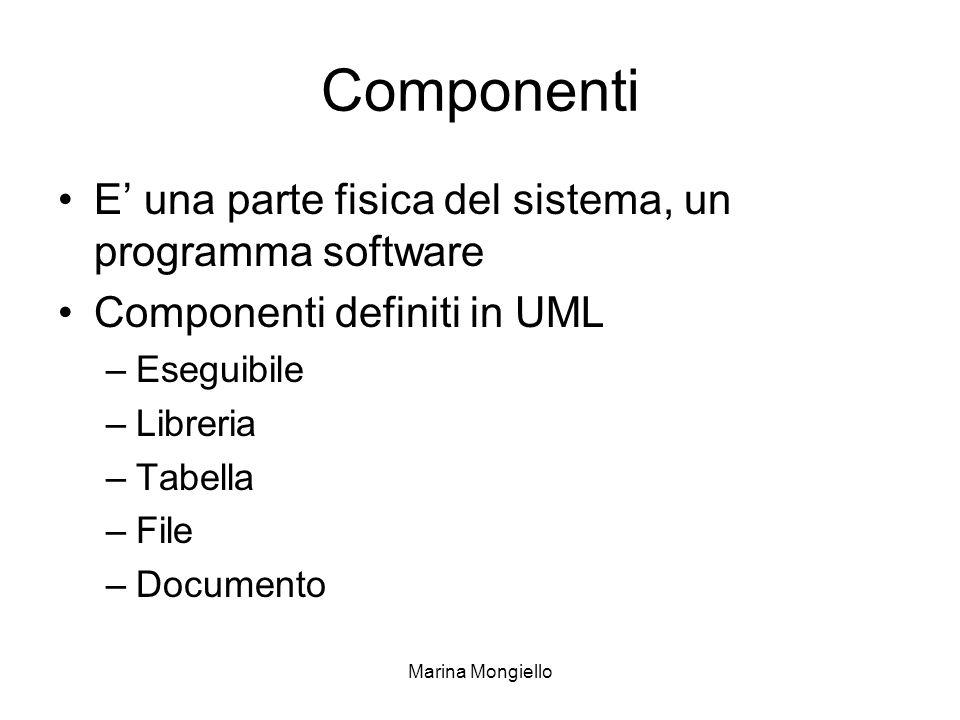 Marina Mongiello Componenti E una parte fisica del sistema, un programma software Componenti definiti in UML –Eseguibile –Libreria –Tabella –File –Documento