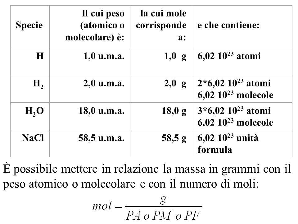 Specie Il cui peso (atomico o molecolare) è: la cui mole corrisponde a: e che contiene: H1,0 u.m.a.1,0 g6,02 10 23 atomi H2H2 2,0 u.m.a.2,0 g2*6,02 10