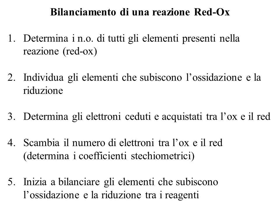 Bilanciamento di una reazione Red-Ox 1.Determina i n.o. di tutti gli elementi presenti nella reazione (red-ox) 2.Individua gli elementi che subiscono