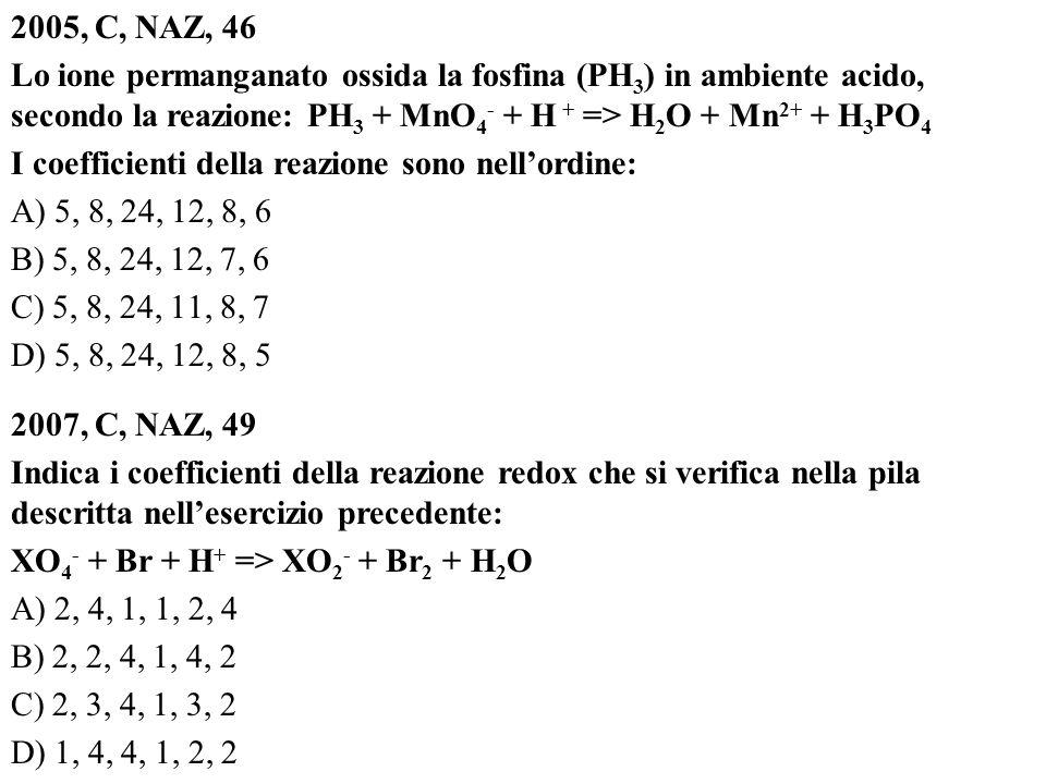 2005, C, NAZ, 46 Lo ione permanganato ossida la fosfina (PH 3 ) in ambiente acido, secondo la reazione: PH 3 + MnO 4 - + H + => H 2 O + Mn 2+ + H 3 PO