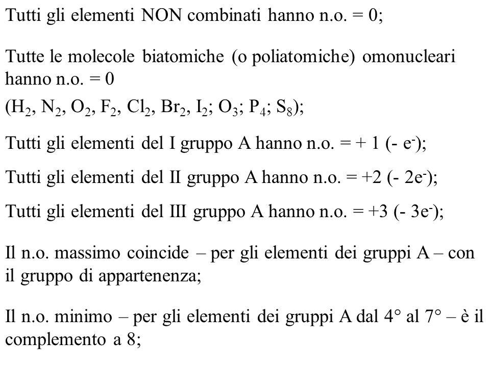 Tutti gli elementi NON combinati hanno n.o. = 0; Tutte le molecole biatomiche (o poliatomiche) omonucleari hanno n.o. = 0 (H 2, N 2, O 2, F 2, Cl 2, B