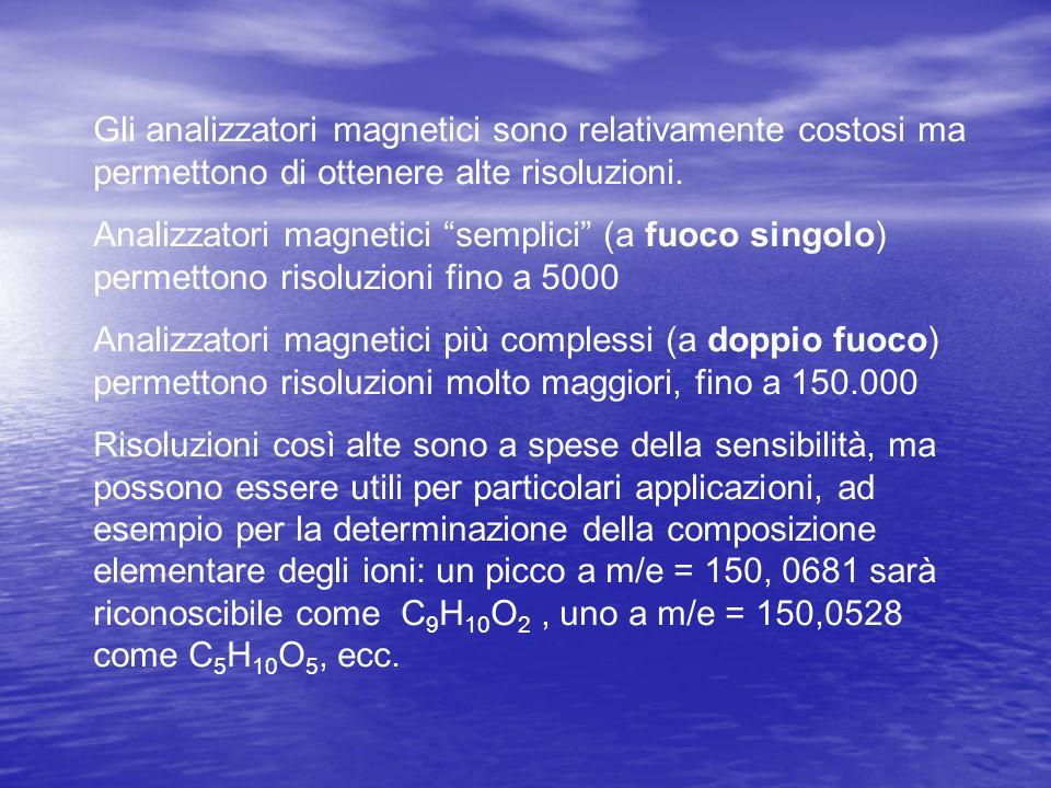Gli analizzatori magnetici sono relativamente costosi ma permettono di ottenere alte risoluzioni. Analizzatori magnetici semplici (a fuoco singolo) pe