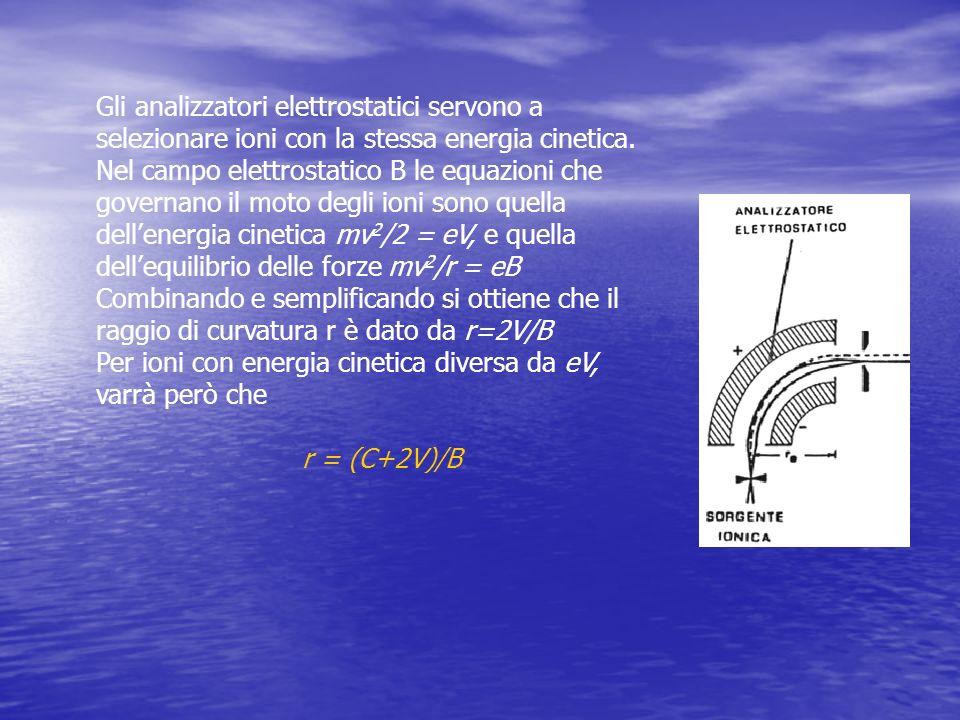 Gli analizzatori elettrostatici servono a selezionare ioni con la stessa energia cinetica. Nel campo elettrostatico B le equazioni che governano il mo