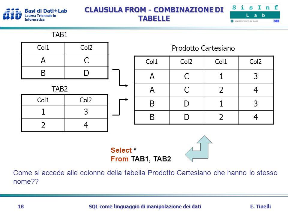 Basi di Dati+Lab Laurea Triennale in Informatica E. TinelliSQL come linguaggio di manipolazione dei dati18 CLAUSULA FROM - COMBINAZIONE DI TABELLE Col