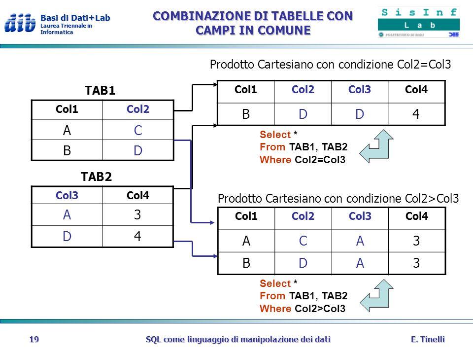 Basi di Dati+Lab Laurea Triennale in Informatica E. TinelliSQL come linguaggio di manipolazione dei dati19 COMBINAZIONE DI TABELLE CON CAMPI IN COMUNE