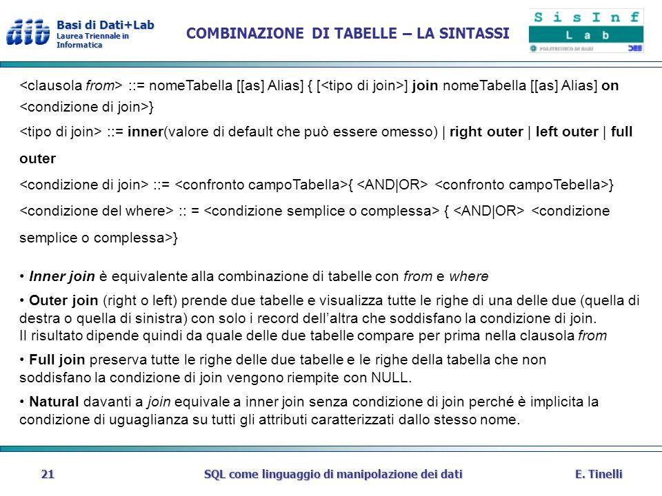 Basi di Dati+Lab Laurea Triennale in Informatica E. TinelliSQL come linguaggio di manipolazione dei dati21 COMBINAZIONE DI TABELLE – LA SINTASSI ::= n